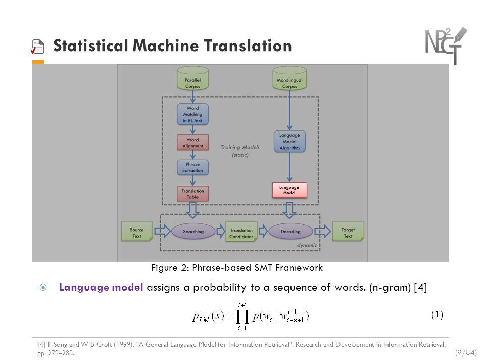 Framework – LM Adaptation Target Language Domain Estimation Language Model (IN) Language Model (Pseudo) Figure 8: My Data Selection Framework (30/84) Language Model (Final) Log-linear/Linear Interpolation Log-linear/Linear Interpolation