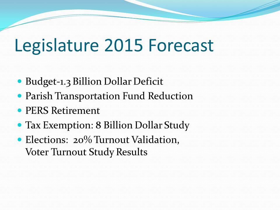 Legislature 2015 Forecast Budget-1.3 Billion Dollar Deficit Parish Transportation Fund Reduction PERS Retirement Tax Exemption: 8 Billion Dollar Study