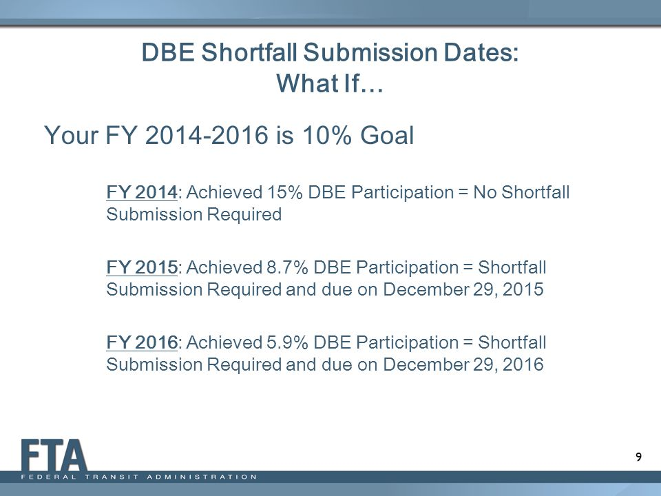 10 49 CFR 26.47(c): Regulatory Recap FY DBE Participation is less than Overall Goal; you must have a Shortfall Analysis and Corrective Action Plan Shortfall Analysis must explain, in detail, the reason(s) for shortfall Corrective Action must identify specific steps and milestones to correct the shortfall