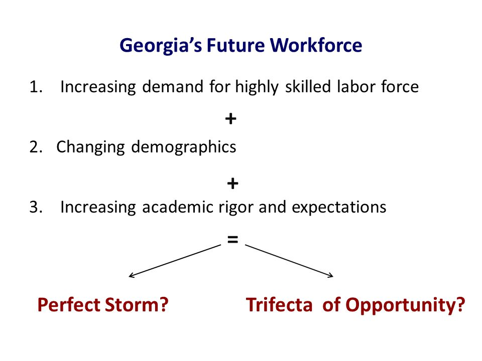 3. Increasing academic rigor and expectations Georgia's Future Workforce 1.