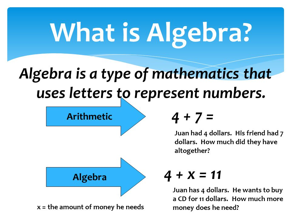 What is Algebra? Algebra is a type of mathematics that uses letters to represent numbers. 4 + 7 = Arithmetic 4 + x = 11 Algebra Juan had 4 dollars. Hi