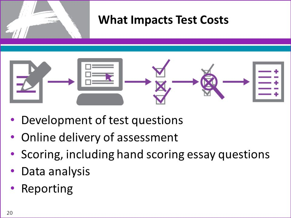 What Impacts Test Costs 20 Development of test questions Online delivery of assessment Scoring, including hand scoring essay questions Data analysis Reporting