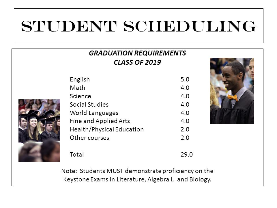 Student Scheduling GRADUATION REQUIREMENTS CLASS OF 2019 English5.0 Math4.0 Science4.0 Social Studies4.0 World Languages4.0 Fine and Applied Arts4.0 Health/Physical Education2.0 Other courses2.0 Total29.0 Note: Students MUST demonstrate proficiency on the Keystone Exams in Literature, Algebra I, and Biology.