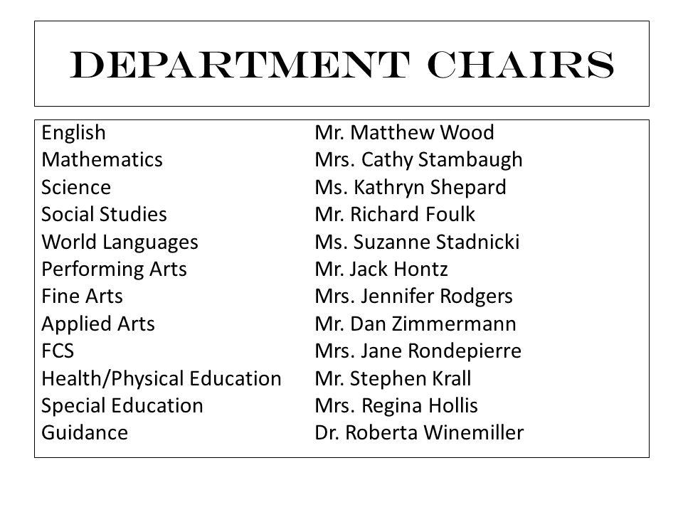 Department Chairs EnglishMr. Matthew Wood MathematicsMrs.