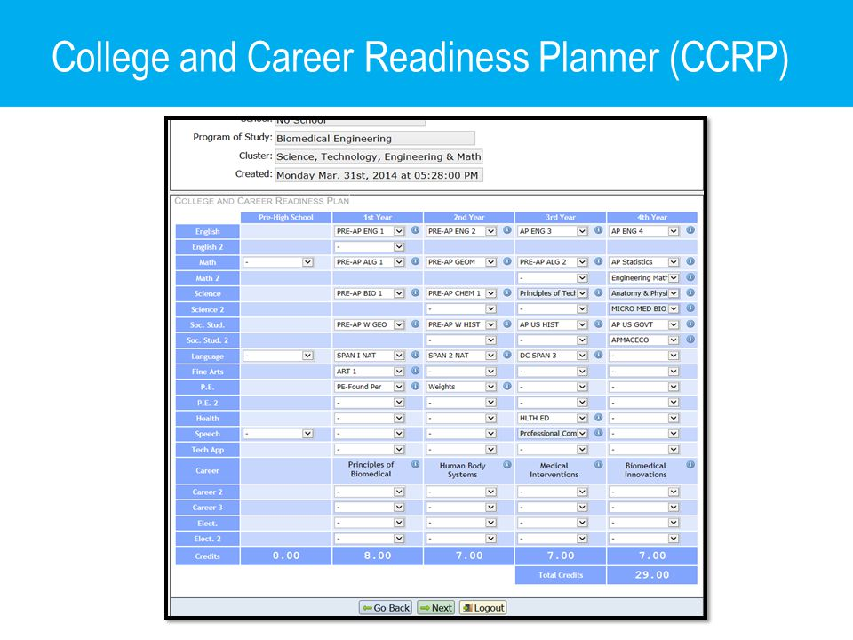College and Career Readiness Planner (CCRP)