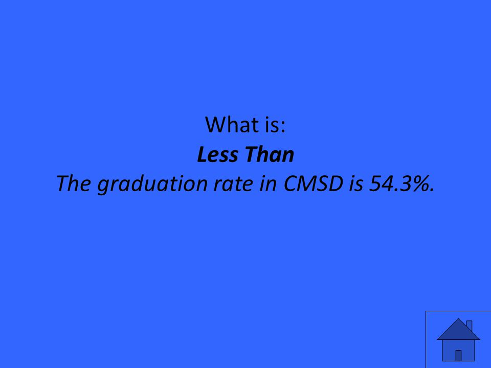 What is: Less Than The graduation rate in CMSD is 54.3%.