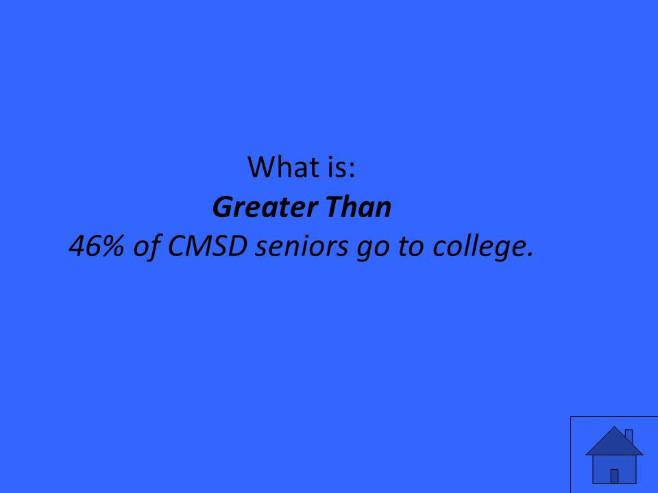 What is: Greater Than 46% of CMSD seniors go to college.
