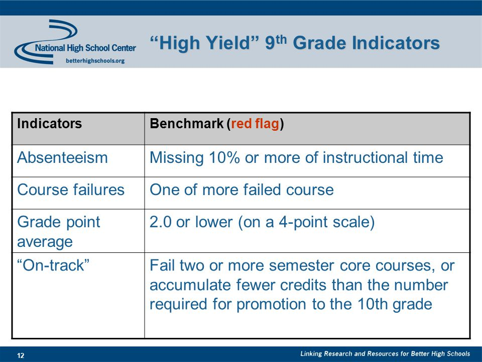 12 High Yield 9 th Grade Indicators IndicatorsBenchmark (red flag) AbsenteeismMissing 10% or more of instructional time Course failuresOne of more failed course Grade point average 2.0 or lower (on a 4-point scale) On-track Fail two or more semester core courses, or accumulate fewer credits than the number required for promotion to the 10th grade