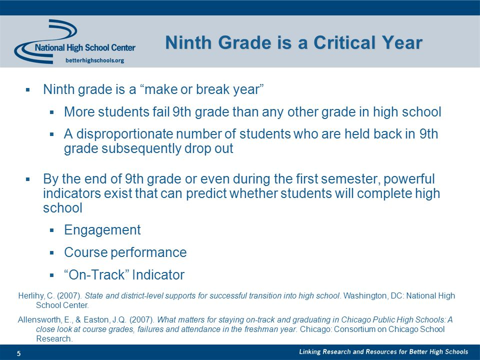 """5 Ninth Grade is a Critical Year  Ninth grade is a """"make or break year""""  More students fail 9th grade than any other grade in high school  A dispro"""
