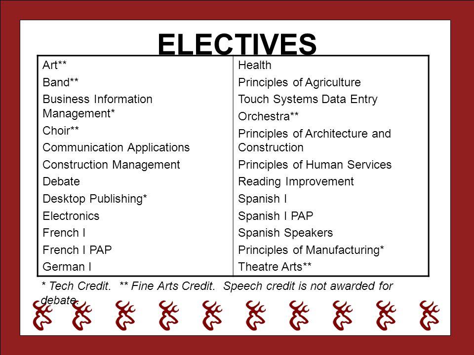 ELECTIVES Art** Band** Business Information Management* Choir** Communication Applications Construction Management Debate Desktop Publishing* Electron
