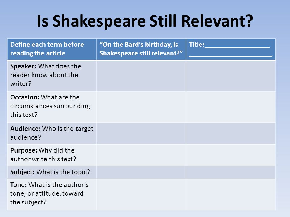 """Is Shakespeare Still Relevant? Define each term before reading the article """"On the Bard's birthday, is Shakespeare still relevant?"""" Title:____________"""