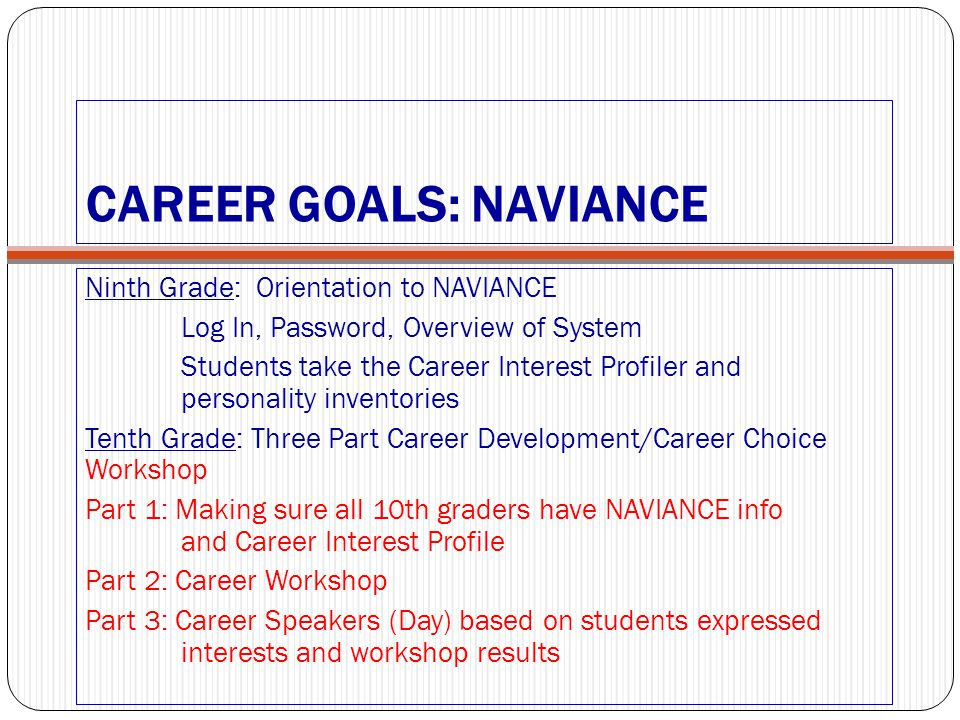 CAREER GOALS: NAVIANCE Ninth Grade: Orientation to NAVIANCE Log In, Password, Overview of System Students take the Career Interest Profiler and person