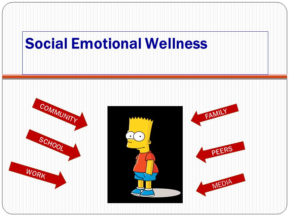 Social Emotional Wellness SCHOOL FAMILY PEERS COMMUNITY WORK MEDIA