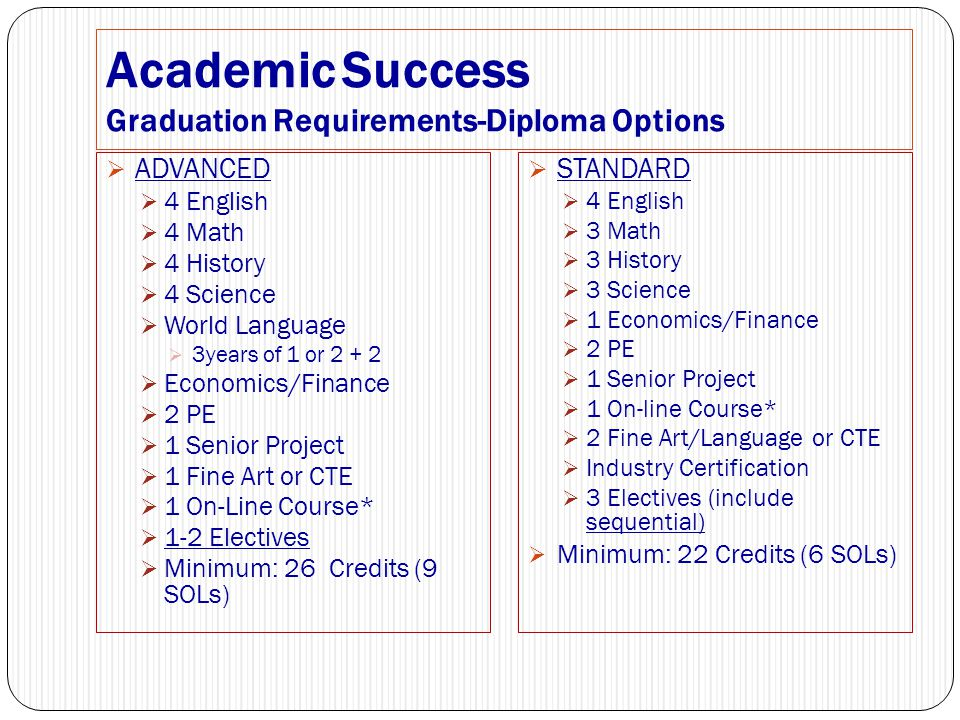 Academic Success Graduation Requirements-Diploma Options  ADVANCED  4 English  4 Math  4 History  4 Science  World Language  3years of 1 or 2 +