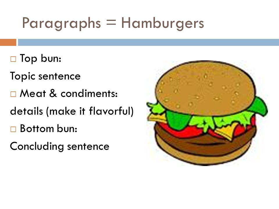 Paragraphs = Hamburgers  Top bun: Topic sentence  Meat & condiments: details (make it flavorful)  Bottom bun: Concluding sentence