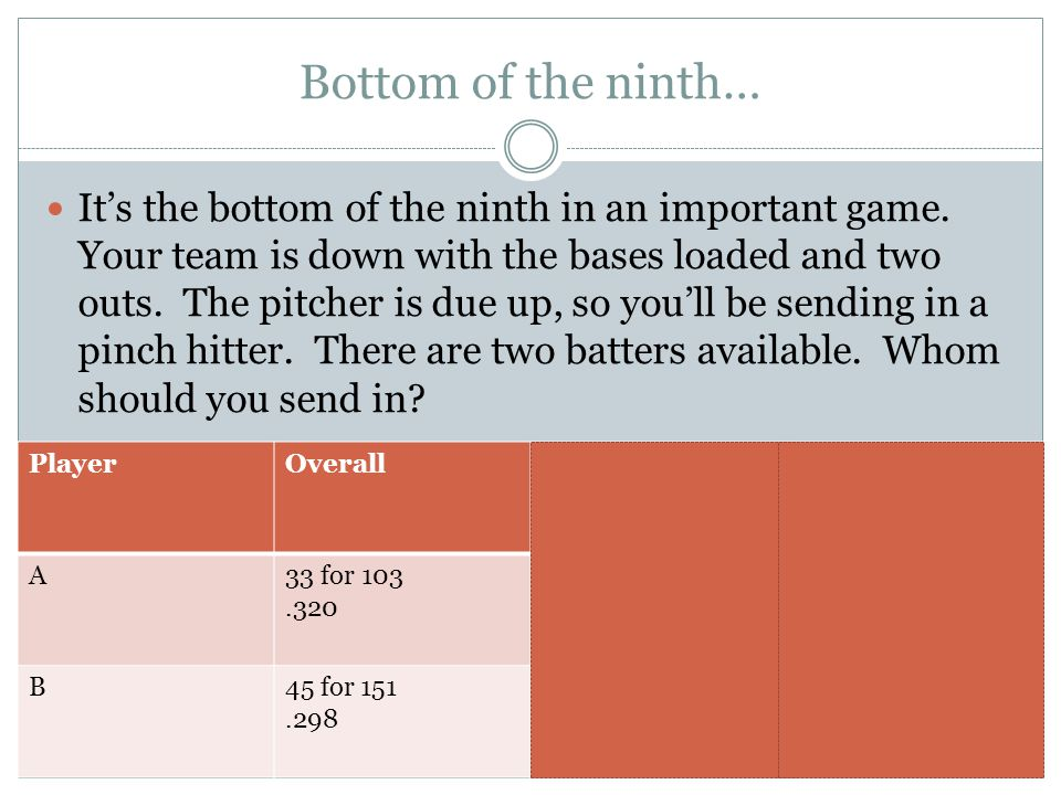 Bottom of the ninth… It's the bottom of the ninth in an important game.