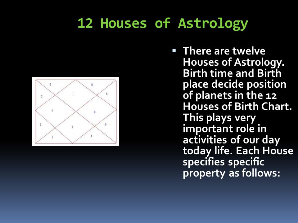  There are twelve Houses of Astrology.