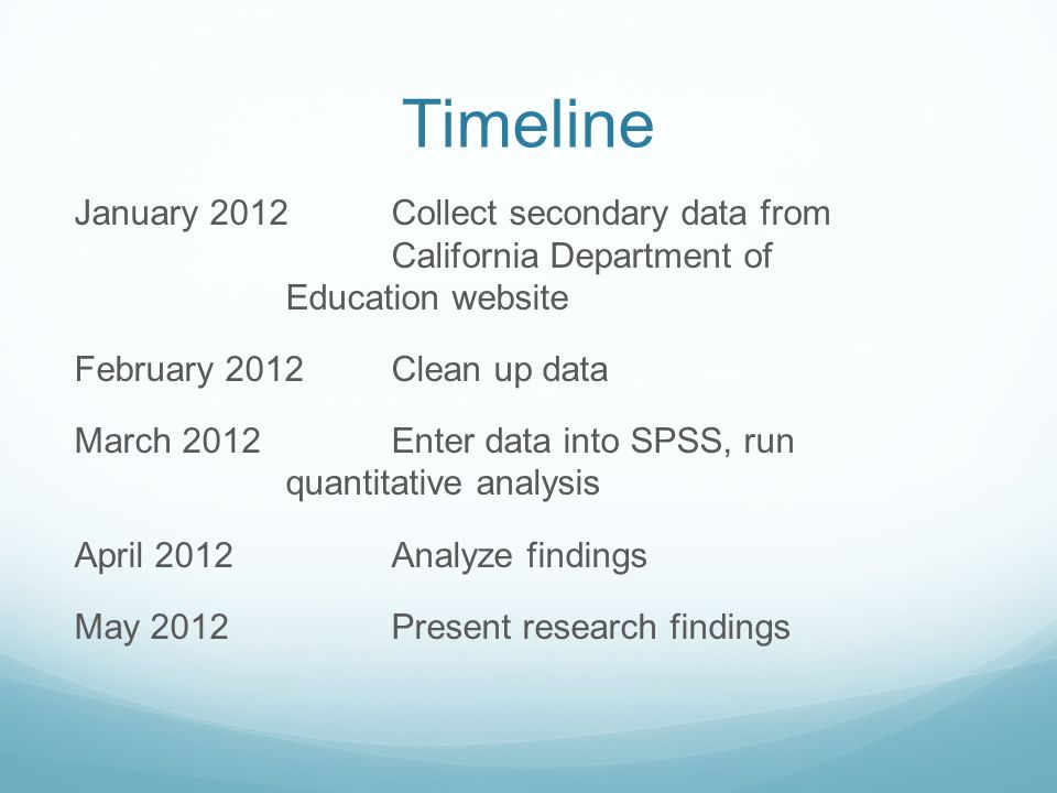Timeline January 2012Collect secondary data from California Department of Education website February 2012Clean up data March 2012Enter data into SPSS, run quantitative analysis April 2012Analyze findings May 2012Present research findings