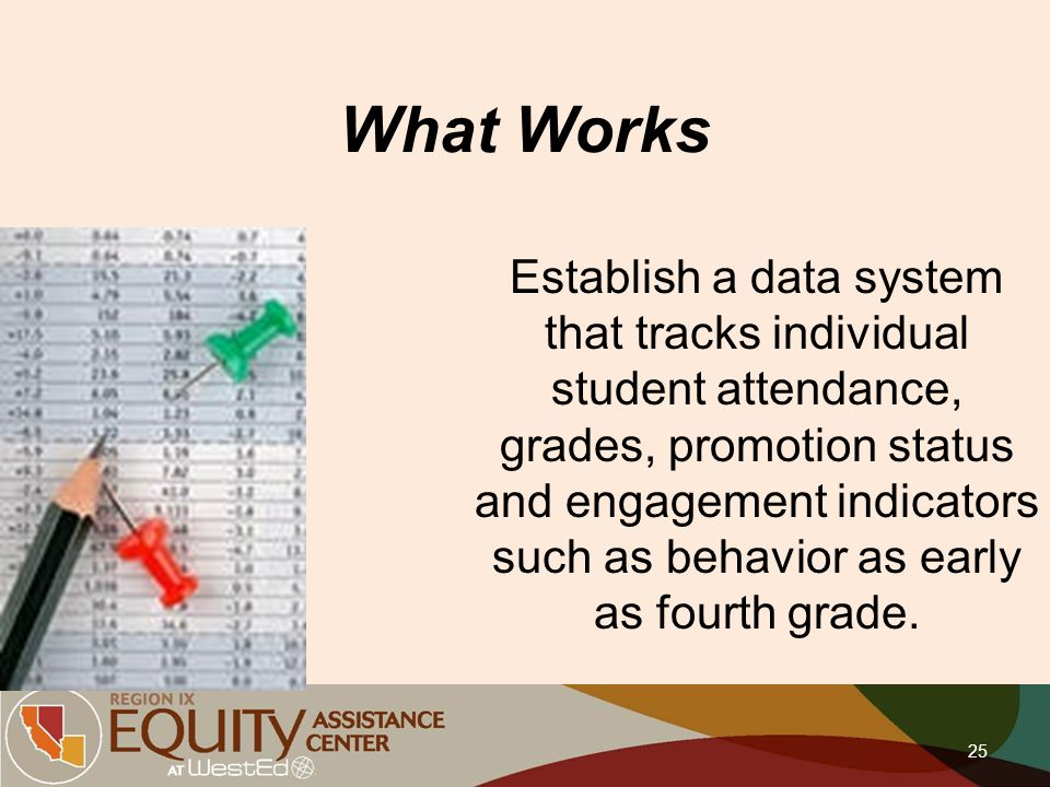 What Works Establish a data system that tracks individual student attendance, grades, promotion status and engagement indicators such as behavior as e