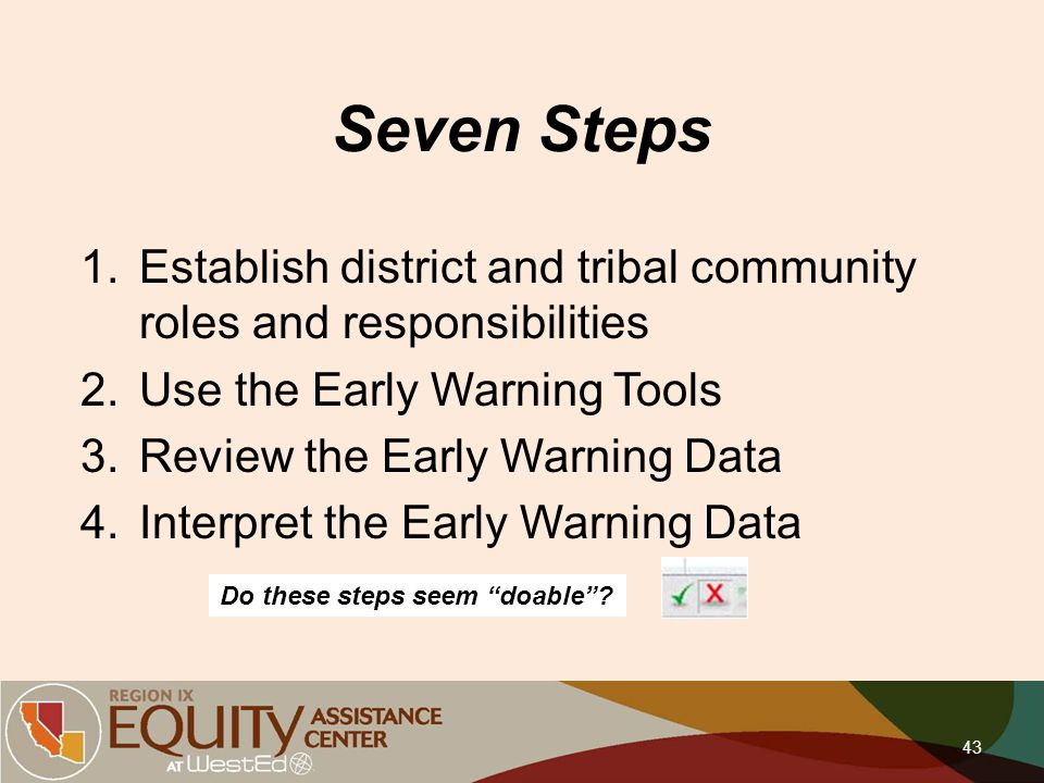 Seven Steps 1.Establish district and tribal community roles and responsibilities 2.Use the Early Warning Tools 3.Review the Early Warning Data 4.Inter