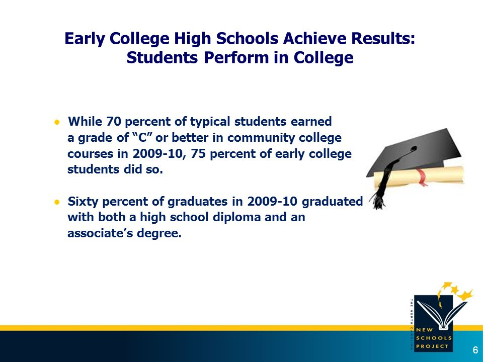 "Early College High Schools Achieve Results: Students Perform in College ● While 70 percent of typical students earned a grade of ""C"" or better in comm"