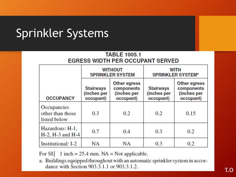 Sprinkler Systems T.O