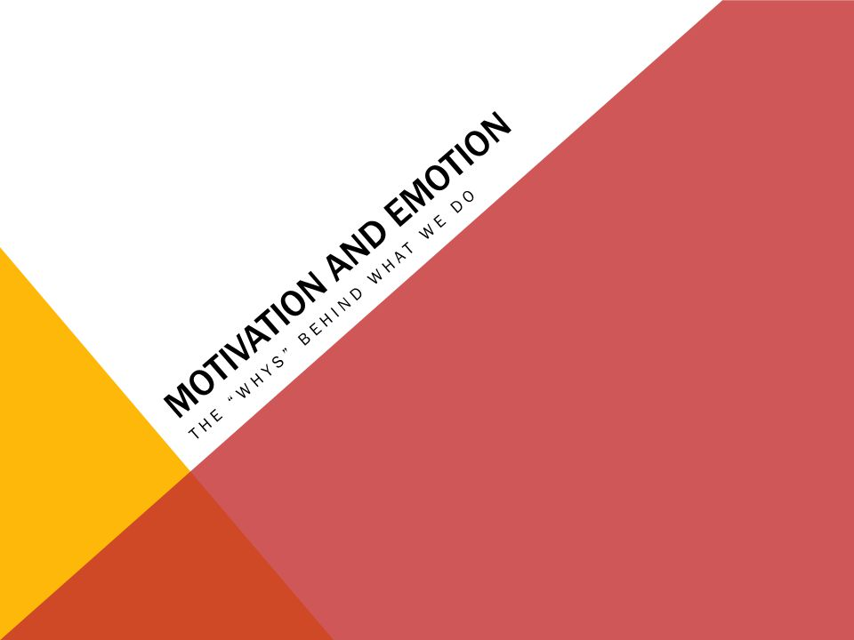 WHAT IS YOUR PUSH Motivation -Involves factors that initiate, direct and sustain goal-directed behavior -Motives – what drives behavior and accounts for why we do what we do Biological Sources of Motivation: Evolutionary Theory -Involves inborn needs (such as food, water, oxygen) -Needs are predominantly those necessary for survival Instincts: behaviors programmed by nature -Instinctive behaviors -Fixed, inborn patterns of response