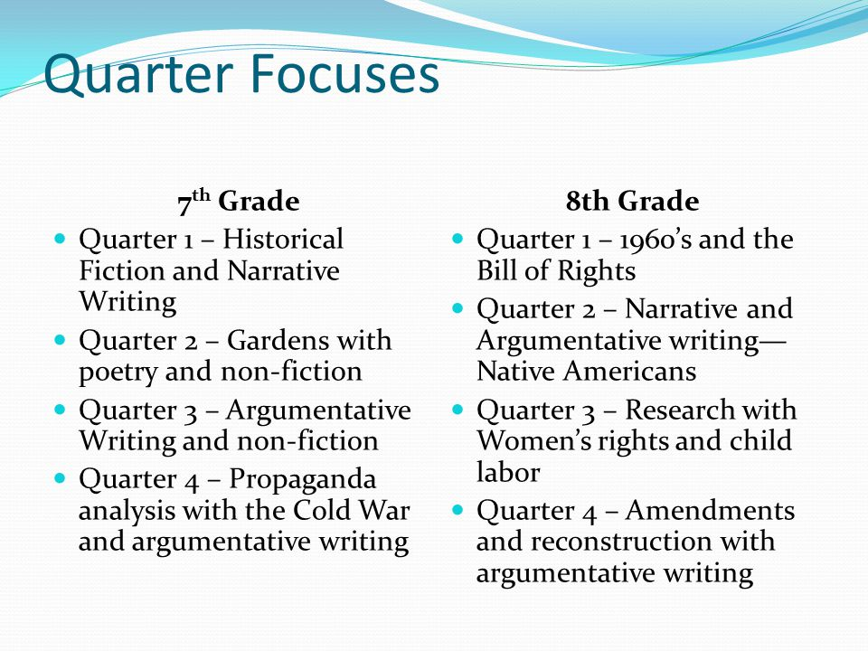 Quarter Focuses 7 th Grade Quarter 1 – Historical Fiction and Narrative Writing Quarter 2 – Gardens with poetry and non-fiction Quarter 3 – Argumentat