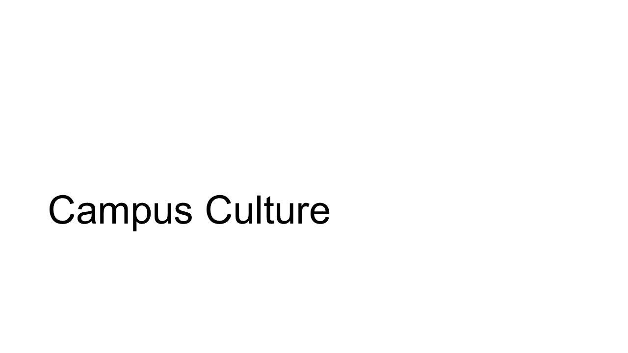 Campus Culture