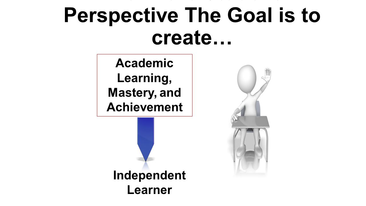 Tier 3: Intensive Interventions ACADEMIC Increased strategic and supplemental Group size decreased (3:1) Rubric for decision making: decision rules, aim-line goals, guidelines for increasing /decreasing support or changing intervention.