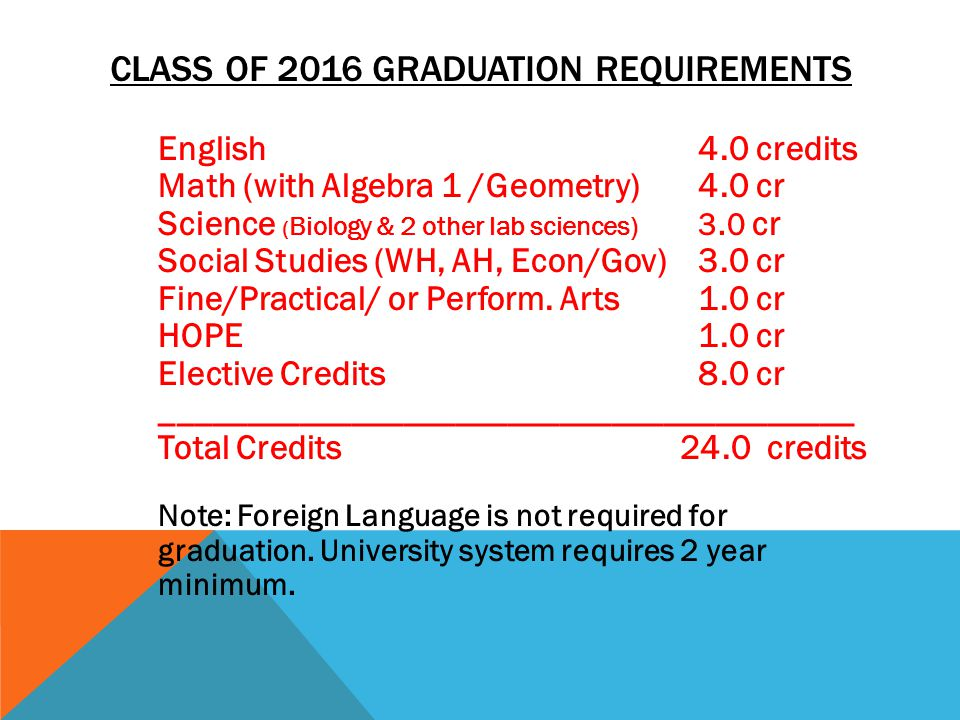 English4.0 credits Math (with Algebra 1 /Geometry)4.0 cr Science ( Biology & 2 other lab sciences) 3.0 cr Social Studies (WH, AH, Econ/Gov)3.0 cr Fine/Practical/ or Perform.