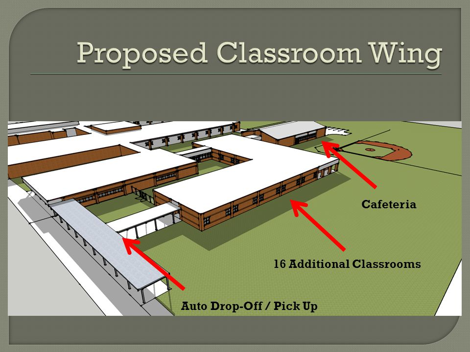 16 Additional Classrooms Cafeteria Auto Drop-Off / Pick Up