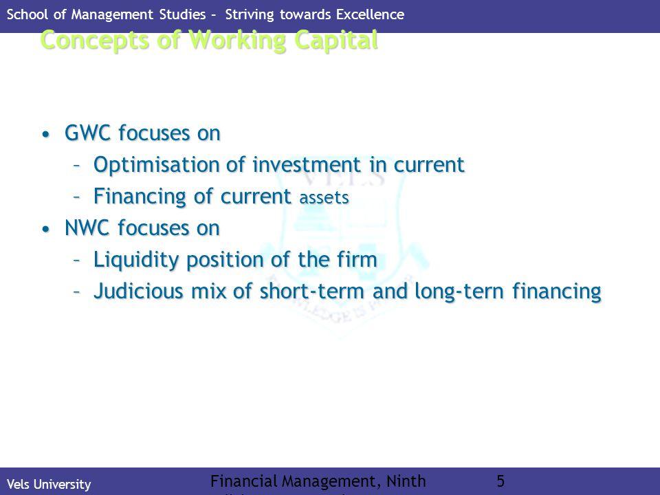 Executive Placement 2003 BIM School of Management Studies – Striving towards Excellence Vels University www.velsuniv.org 6Financial Management, Ninth Edition © I M Pandey Vikas Publishing House Pvt.