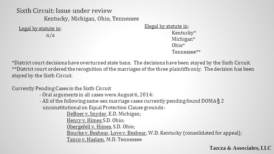 Sixth Circuit: Issue under review Kentucky, Michigan, Ohio, Tennessee Legal by statute in: n/a Illegal by statute in: Kentucky* Michigan* Ohio* Tennessee** Tarcza & Associates, LLC *District court decisions have overturned state bans.