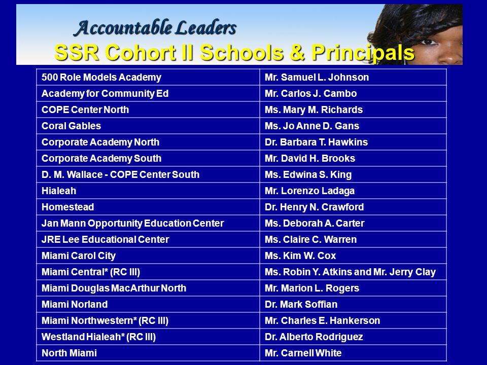 500 Role Models AcademyMr. Samuel L. Johnson Academy for Community EdMr.