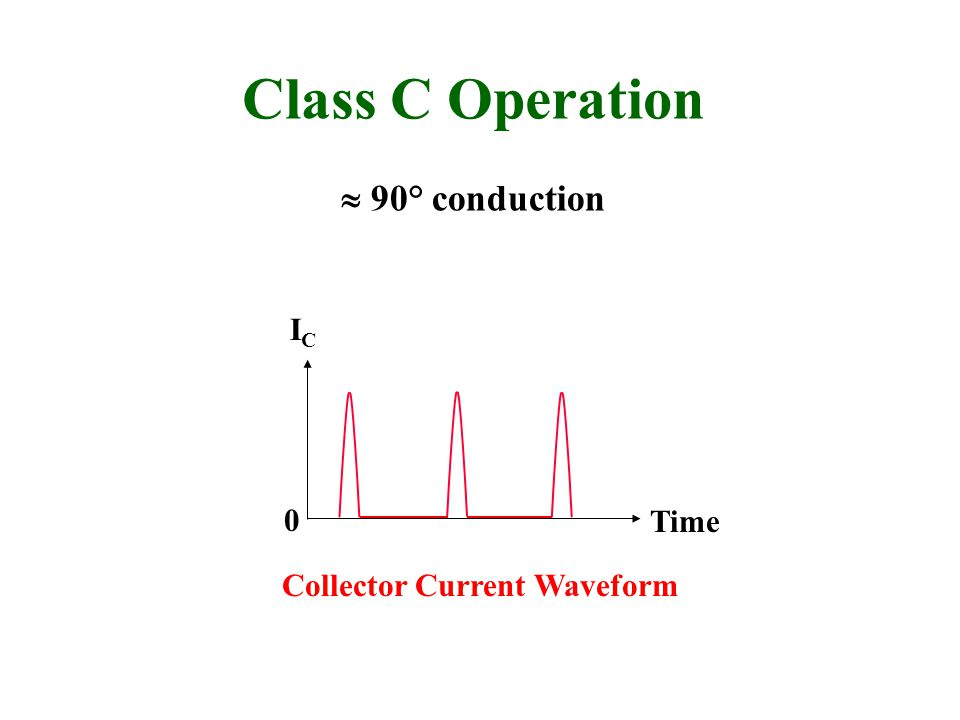 Collector Current Waveform Class C Operation 0 ICIC Time  90° conduction
