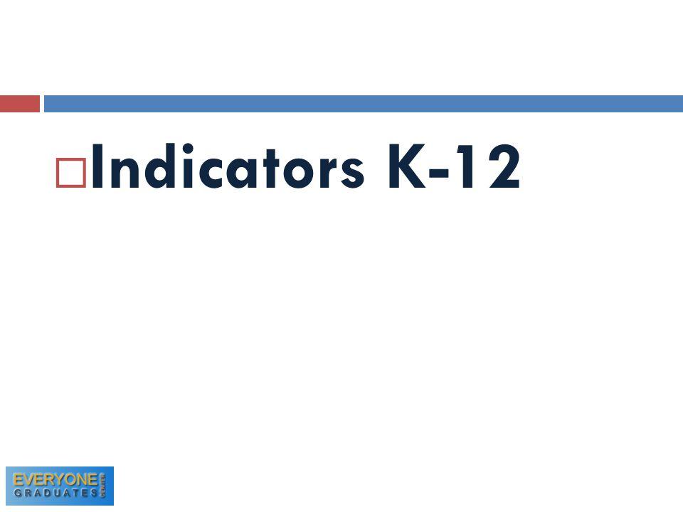  Indicators K-12