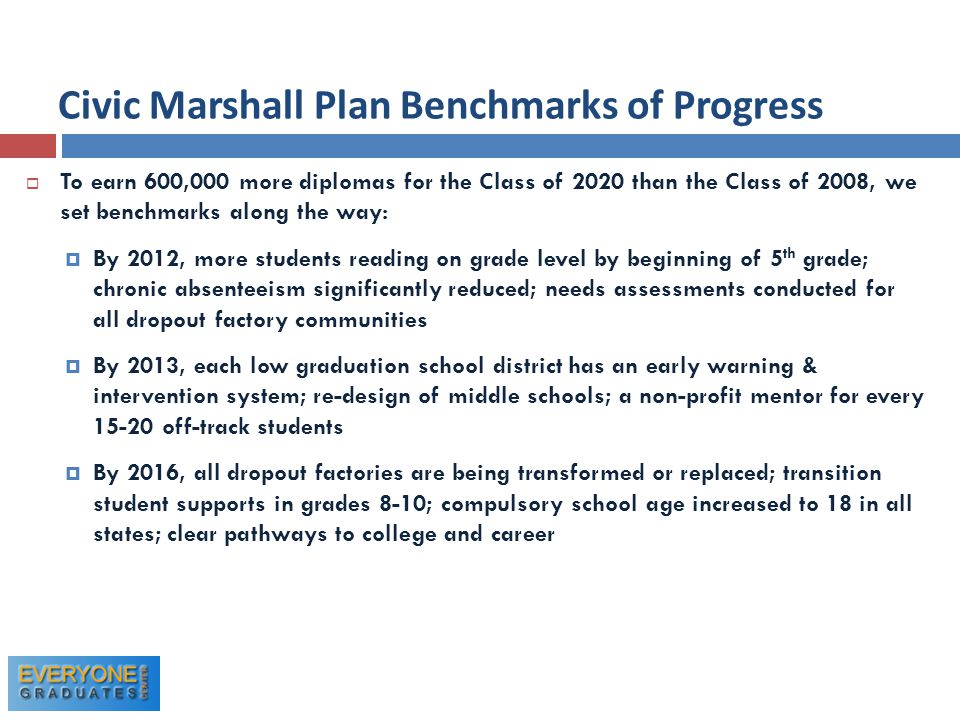 Civic Marshall Plan Benchmarks of Progress  To earn 600,000 more diplomas for the Class of 2020 than the Class of 2008, we set benchmarks along the way:  By 2012, more students reading on grade level by beginning of 5 th grade; chronic absenteeism significantly reduced; needs assessments conducted for all dropout factory communities  By 2013, each low graduation school district has an early warning & intervention system; re-design of middle schools; a non-profit mentor for every 15-20 off-track students  By 2016, all dropout factories are being transformed or replaced; transition student supports in grades 8-10; compulsory school age increased to 18 in all states; clear pathways to college and career