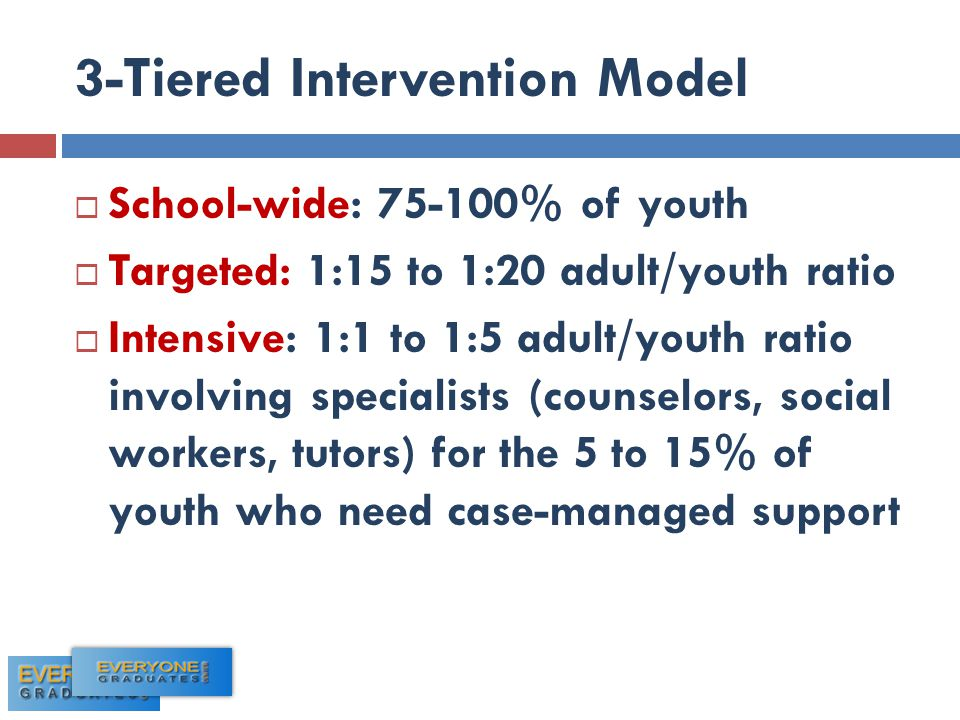 3-Tiered Intervention Model  School-wide: 75-100% of youth  Targeted: 1:15 to 1:20 adult/youth ratio  Intensive: 1:1 to 1:5 adult/youth ratio involving specialists (counselors, social workers, tutors) for the 5 to 15% of youth who need case-managed support