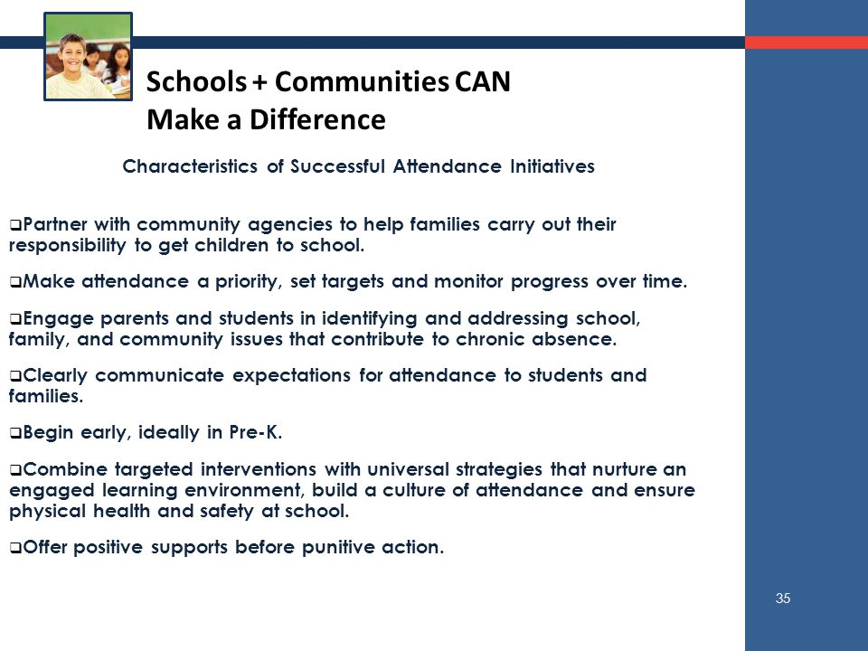 Schools + Communities CAN Make a Difference Characteristics of Successful Attendance Initiatives  Partner with community agencies to help families carry out their responsibility to get children to school.