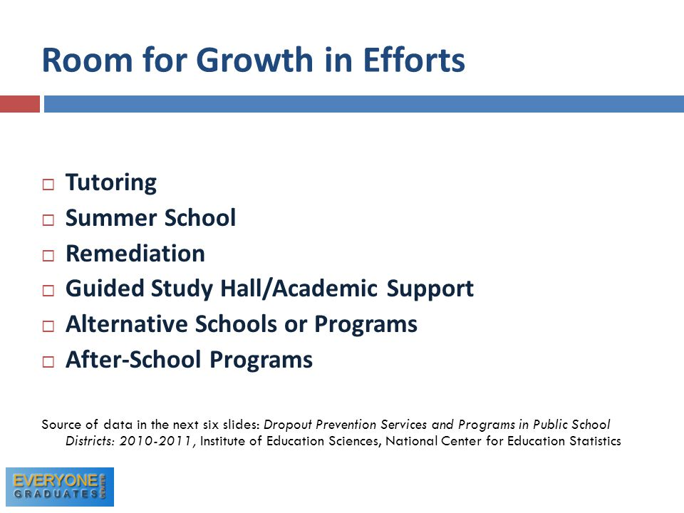 Room for Growth in Efforts  Tutoring  Summer School  Remediation  Guided Study Hall/Academic Support  Alternative Schools or Programs  After-School Programs Source of data in the next six slides: Dropout Prevention Services and Programs in Public School Districts: 2010-2011, Institute of Education Sciences, National Center for Education Statistics