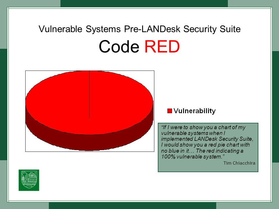 "Vulnerable Systems Pre-LANDesk Security Suite Code RED ""If I were to show you a chart of my vulnerable systems when I implemented LANDesk Security Sui"