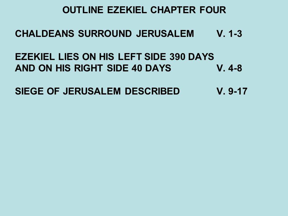 QUESTIONS:EZEKIEL 4:4-6 HOW LONG DID THE SIEGE LAST.