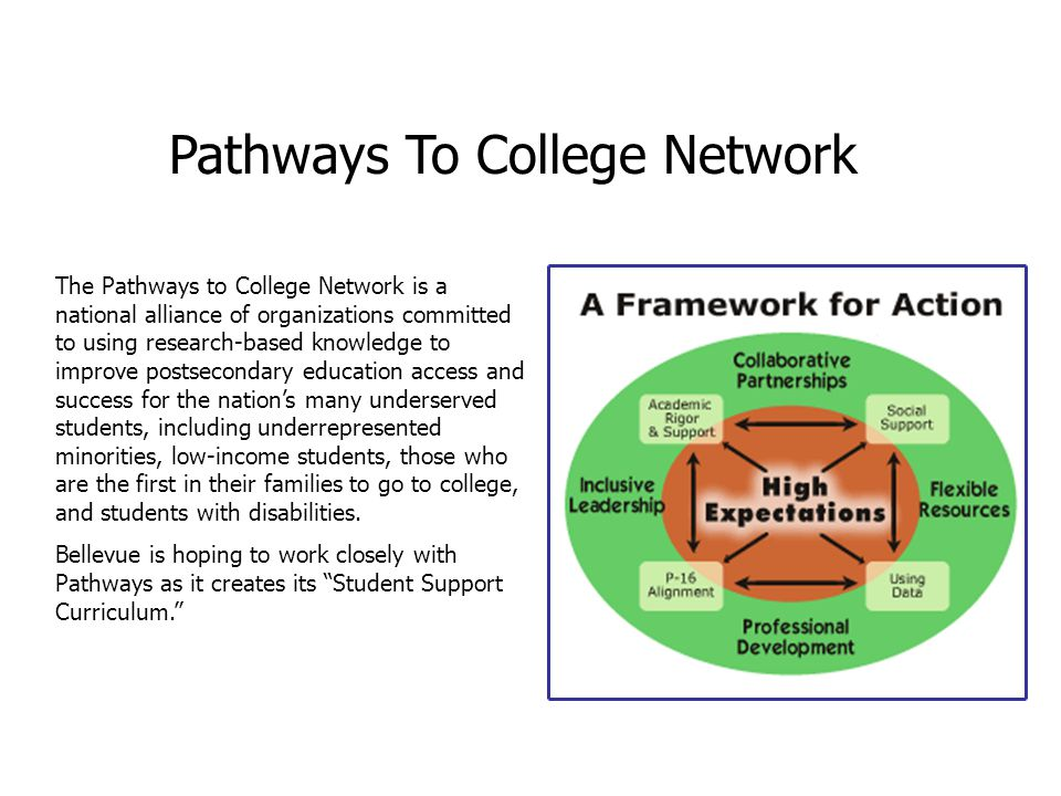 Pathways To College Network The Pathways to College Network is a national alliance of organizations committed to using research-based knowledge to improve postsecondary education access and success for the nation's many underserved students, including underrepresented minorities, low-income students, those who are the first in their families to go to college, and students with disabilities.
