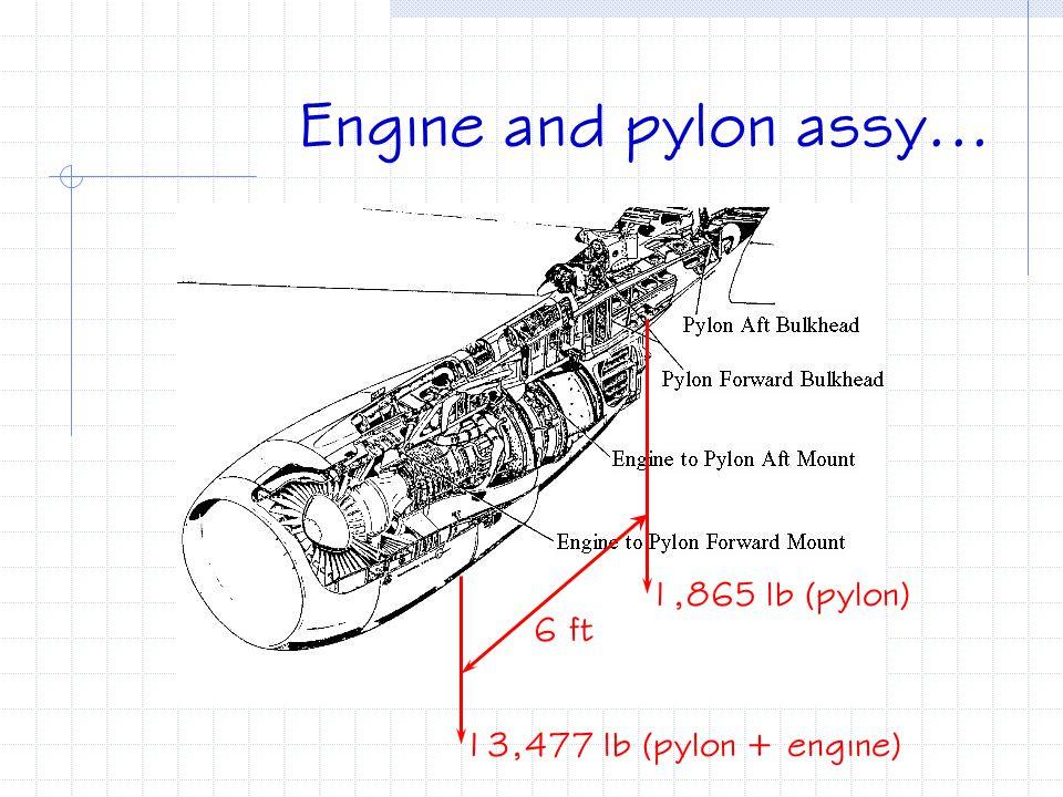 Engine and pylon assy...