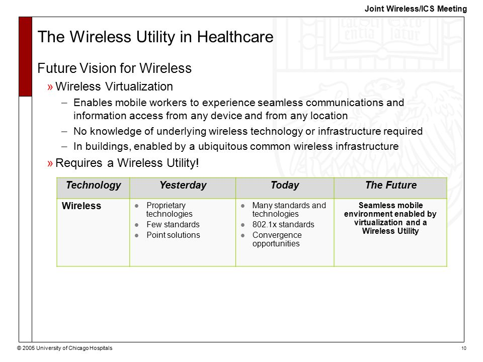 © 2005 University of Chicago Hospitals 10 Joint Wireless/ICS Meeting The Wireless Utility in Healthcare Future Vision for Wireless »Wireless Virtualization –Enables mobile workers to experience seamless communications and information access from any device and from any location –No knowledge of underlying wireless technology or infrastructure required –In buildings, enabled by a ubiquitous common wireless infrastructure »Requires a Wireless Utility.
