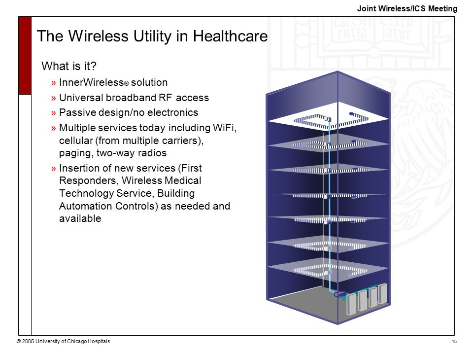 © 2005 University of Chicago Hospitals 15 Joint Wireless/ICS Meeting The Wireless Utility in Healthcare What is it.