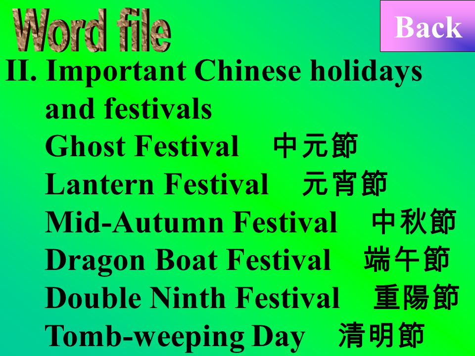 I.Important American holidays and festivals Thanksgiving Day 感恩節 Independence Day 獨立紀念日 Halloween 萬聖節前夕 Easter 復活節 Christmas 耶誕節