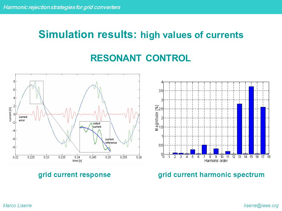 Harmonic rejection strategies for grid converters Marco Liserre liserre@ieee.org Simulation results: high values of currents grid current responsegrid