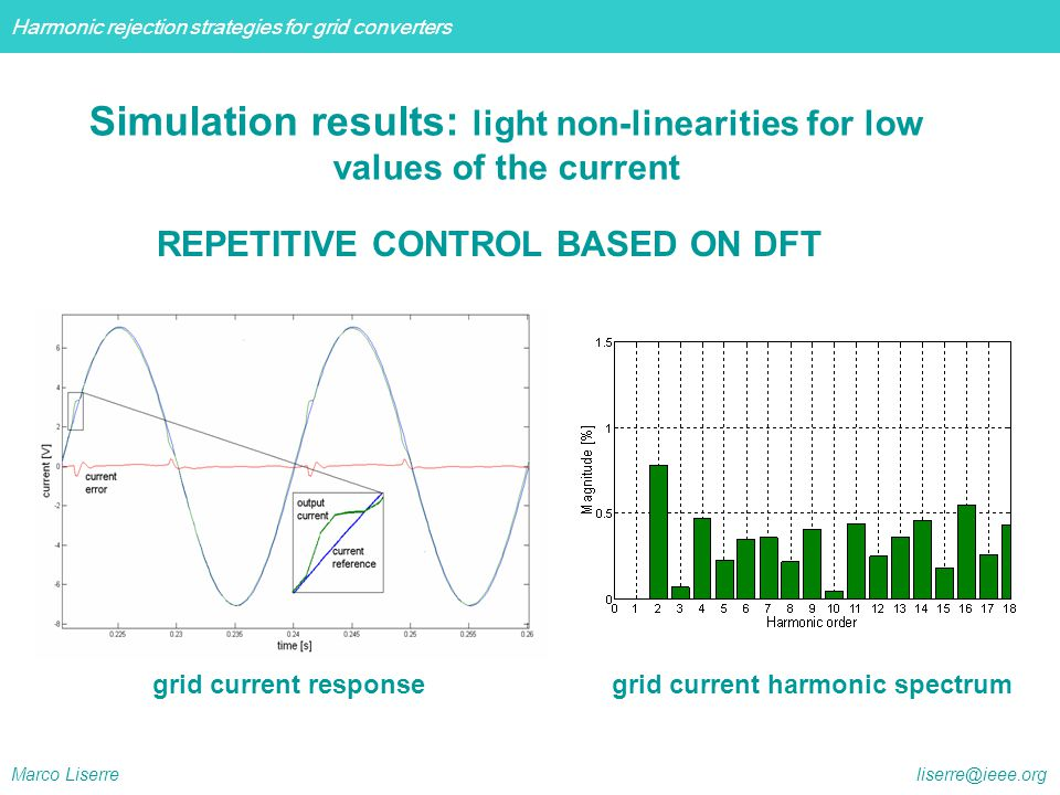 Harmonic rejection strategies for grid converters Marco Liserre liserre@ieee.org Simulation results: light non-linearities for low values of the curre